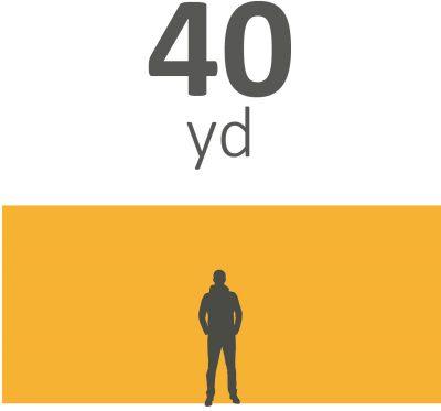 40 yard skip hire derby